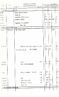 WPSD-TV program logs 1963-1975